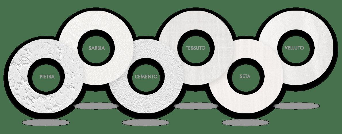 Oikos Decorazioni D Interni.Bianco Oikos
